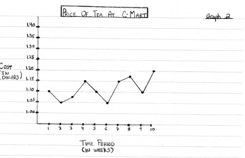as_tea_graph1_crop_0